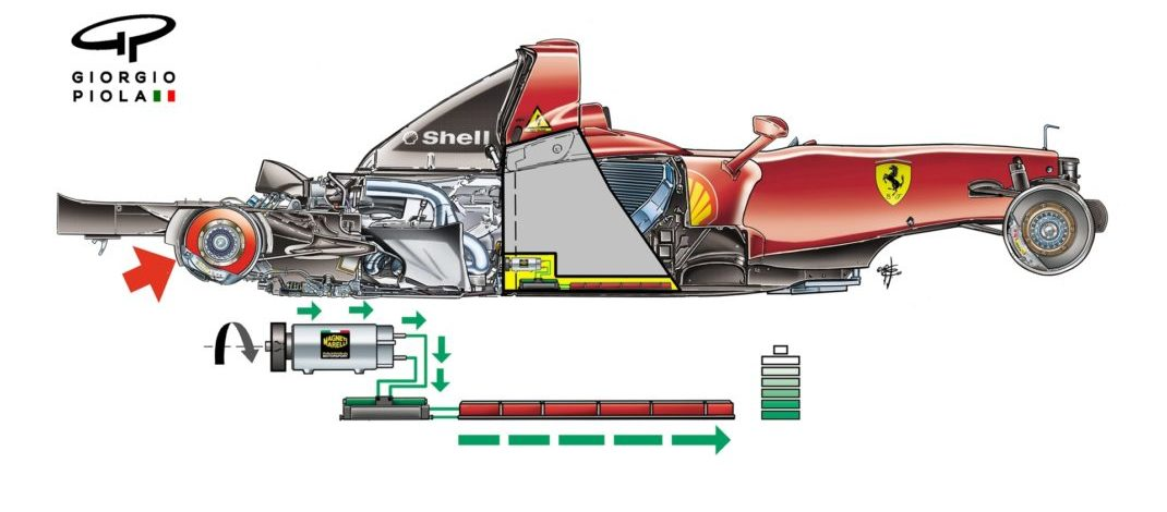 Photo of A Evolução da F1 – Parte 4: KERS e o Retorno dos Slicks